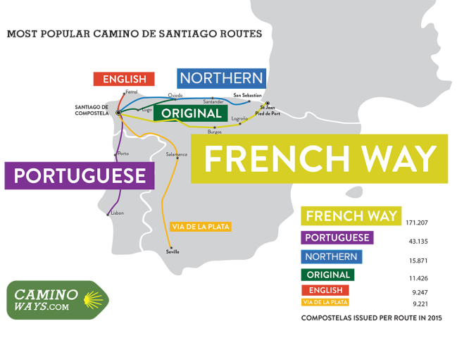 infographic-camino-routes-caminoways-2016-md