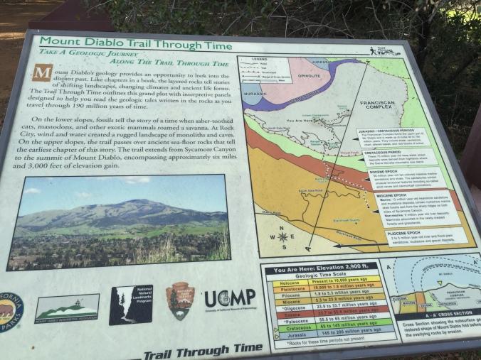Mount Diablo Hike With Scott Shroomer Williams The Camino Provides