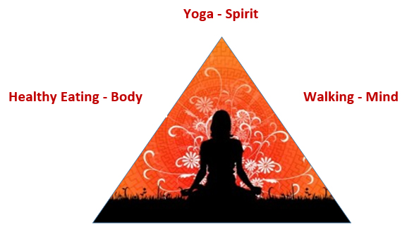 YogaMindfulness