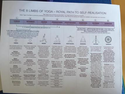 The 8 Limbs of Yoga in detail